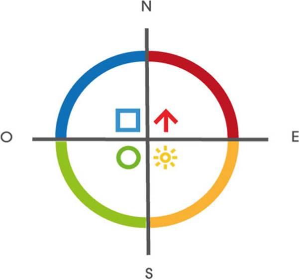 4 Colors Method 2